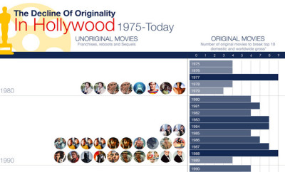 cover_hollywood_originalita